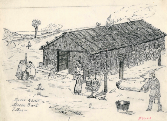 Scenes about an Iroquois bark house, from a drawing by Jesse Cornplanter, a Seneca youth, 1905.